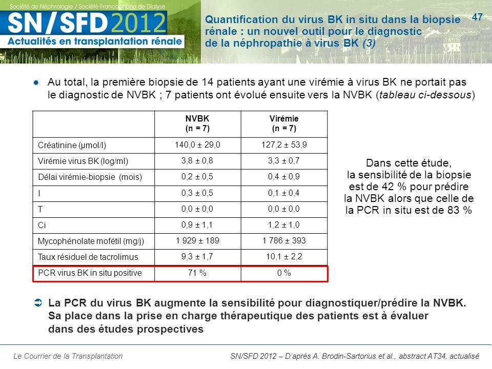 47 SN/SFD 2012 – Daprès A. Brodin-Sartorius et al., abstract AT34, actualisé Quantification du virus BK in situ dans la biopsie rénale : un nouvel out