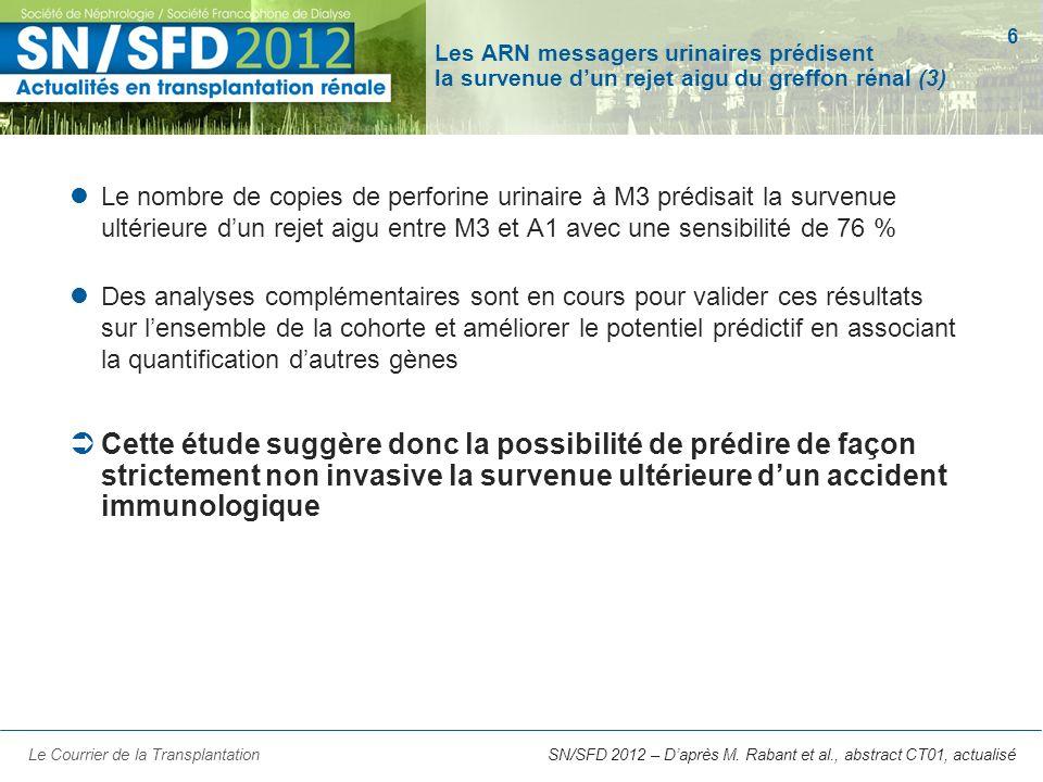 6 SN/SFD 2012 – Daprès M. Rabant et al., abstract CT01, actualisé Les ARN messagers urinaires prédisent la survenue dun rejet aigu du greffon rénal (3