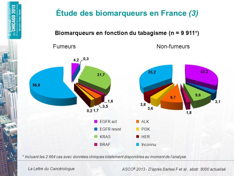 La Lettre du Cancérologue Étude des biomarqueurs en France (3) * Incluant les 2 664 cas avec données cliniques totalement disponibles au moment de lan