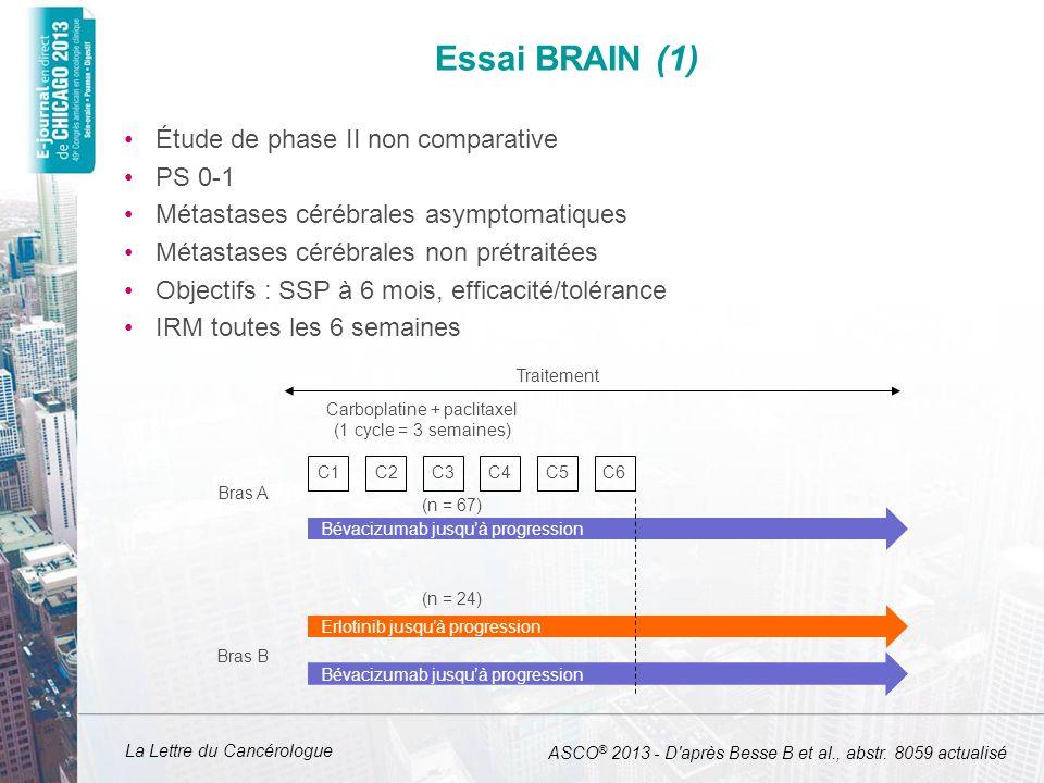 La Lettre du Cancérologue Essai BRAIN (1) Étude de phase II non comparative PS 0-1 Métastases cérébrales asymptomatiques Métastases cérébrales non pré