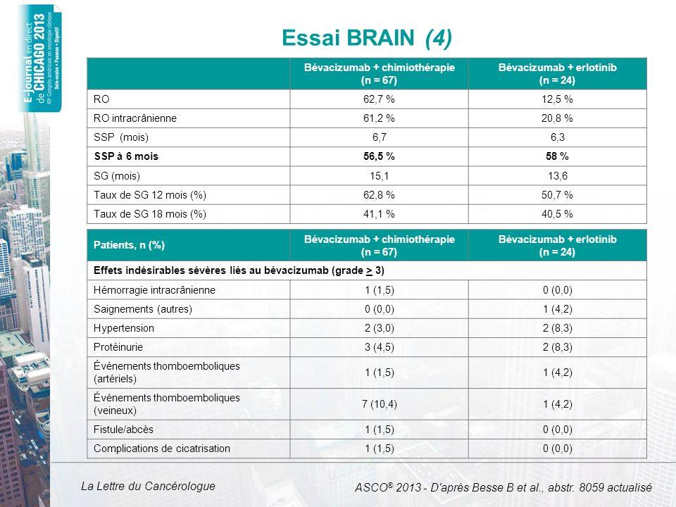 La Lettre du Cancérologue ASCO ® 2013 - D'après Besse B et al., abstr. 8059 actualisé Bévacizumab + chimiothérapie (n = 67) Bévacizumab + erlotinib (n