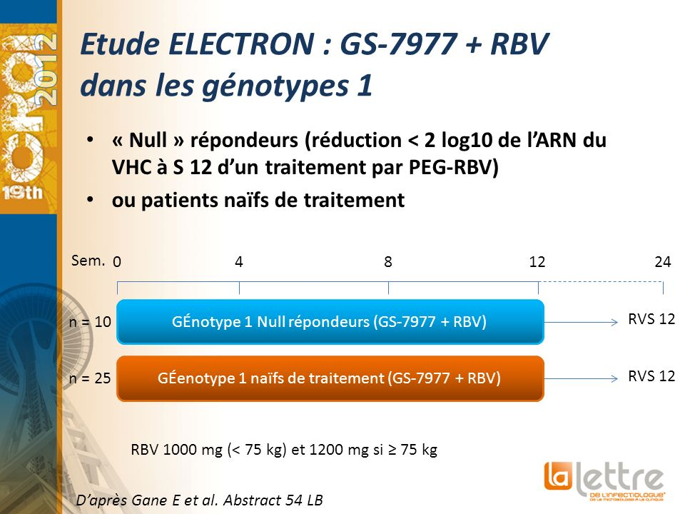 Etude ELECTRON : GS-7977 + RBV dans les génotypes 1 « Null » répondeurs (réduction < 2 log10 de lARN du VHC à S 12 dun traitement par PEG-RBV) ou pati