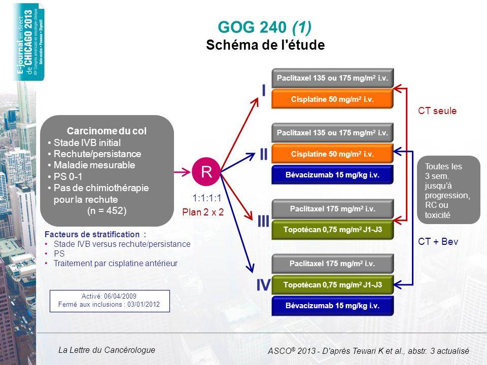 La Lettre du Cancérologue GOG 240 (1) ASCO ® 2013 - D'après Tewari K et al., abstr. 3 actualisé Activé: 06/04/2009 Fermé aux inclusions : 03/01/2012 S