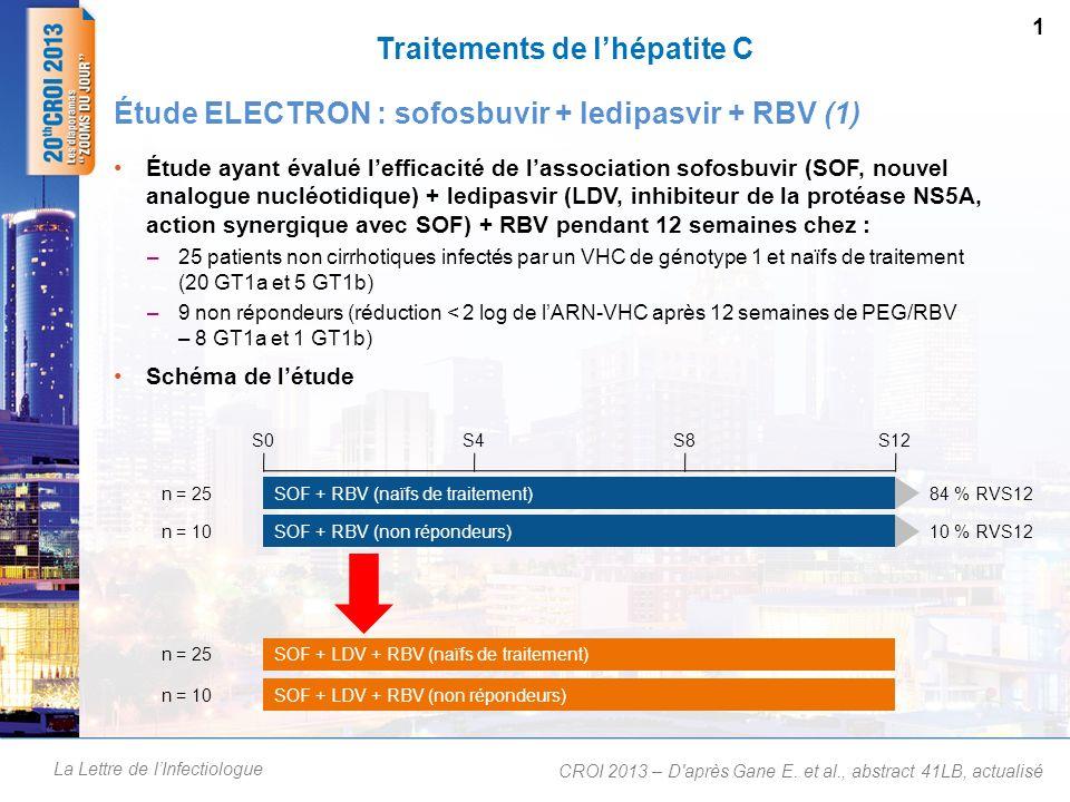 La Lettre de lInfectiologue Traitements de lhépatite C Caractéristiques à linclusion 2 Étude ELECTRON : sofosbuvir + ledipasvir + RBV (2) CROI 2013 – D après Gane E.