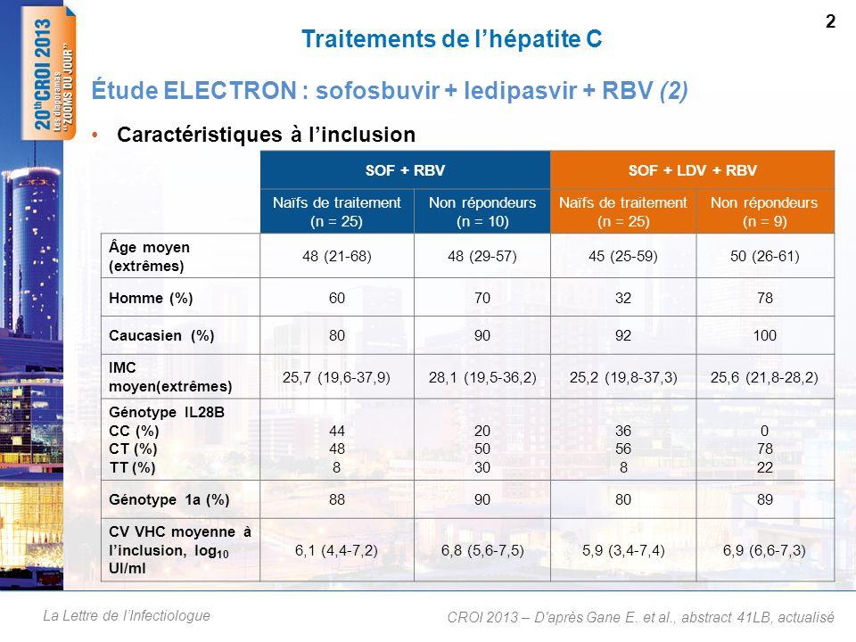 La Lettre de lInfectiologue Traitements de lhépatite C Caractéristiques à linclusion 2 Étude ELECTRON : sofosbuvir + ledipasvir + RBV (2) CROI 2013 –