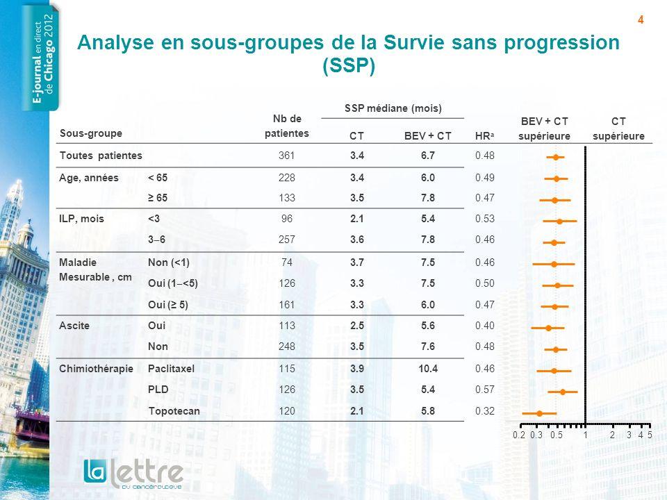 4 Analyse en sous-groupes de la Survie sans progression (SSP) Sous-groupe Nb de patientes SSP médiane (mois) HR a BEV + CT supérieure CT supérieure CT