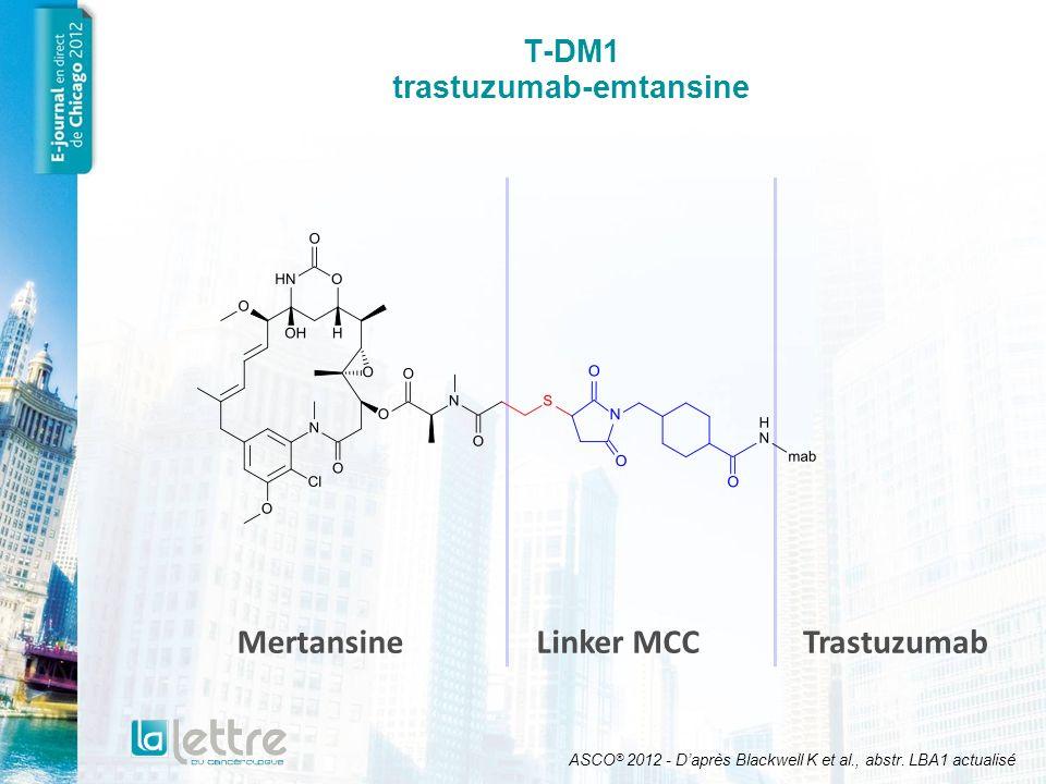 MertansineLinker MCCTrastuzumab T-DM1 trastuzumab-emtansine ASCO ® 2012 - Daprès Blackwell K et al., abstr. LBA1 actualisé