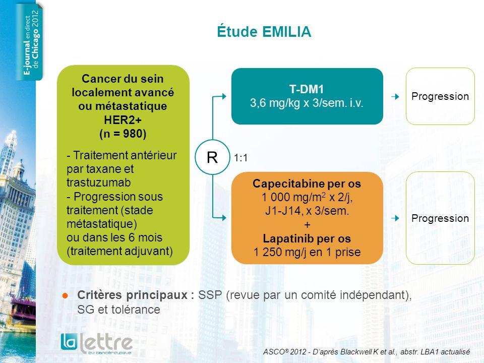 Étude EMILIA Critères principaux : SSP (revue par un comité indépendant), SG et tolérance R Cancer du sein localement avancé ou métastatique HER2+ (n