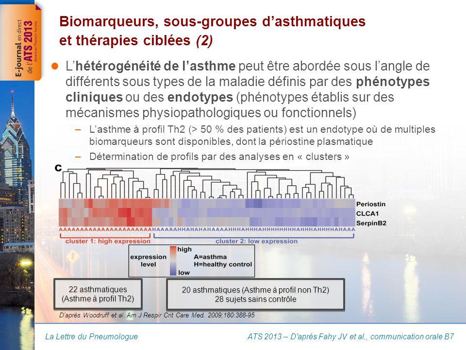 La Lettre du Pneumologue Lhétérogénéité de lasthme peut être abordée sous langle de différents sous types de la maladie définis par des phénotypes cliniques ou des endotypes (phénotypes établis sur des mécanismes physiopathologiques ou fonctionnels) –Lasthme à profil Th2 (> 50 % des patients) est un endotype où de multiples biomarqueurs sont disponibles, dont la périostine plasmatique –Détermination de profils par des analyses en « clusters » Biomarqueurs, sous-groupes dasthmatiques et thérapies ciblées (2) ATS 2013 – D après Fahy JV et al., communication orale B7 Daprès Woodruff et al.