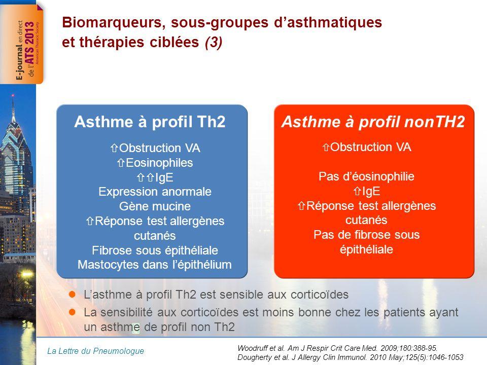 La Lettre du Pneumologue Obstruction VA Eosinophiles IgE Expression anormale Gène mucine Réponse test allergènes cutanés Fibrose sous épithéliale Mastocytes dans lépithélium Obstruction VA Pas déosinophilie IgE Réponse test allergènes cutanés Pas de fibrose sous épithéliale Asthme à profil Th2Asthme à profil nonTH2 Biomarqueurs, sous-groupes dasthmatiques et thérapies ciblées (3) Woodruff et al.