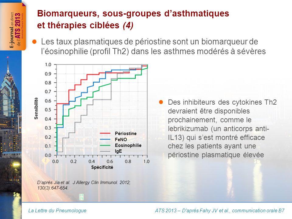 La Lettre du Pneumologue Les taux plasmatiques de périostine sont un biomarqueur de léosinophilie (profil Th2) dans les asthmes modérés à sévères Biomarqueurs, sous-groupes dasthmatiques et thérapies ciblées (4) Des inhibiteurs des cytokines Th2 devraient être disponibles prochainement, comme le lebrikizumab (un anticorps anti- IL13) qui sest montré efficace chez les patients ayant une périostine plasmatique élevée ATS 2013 – D après Fahy JV et al., communication orale B7 Daprès Jia et al.