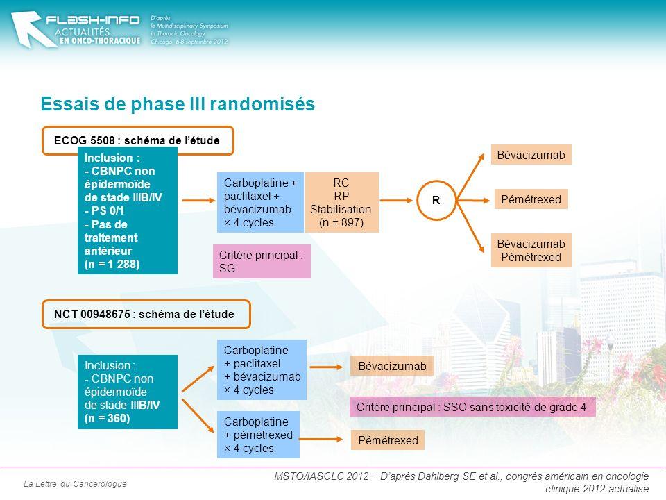 La Lettre du Cancérologue Essais de phase III randomisés ECOG 5508 : schéma de létude Inclusion : - CBNPC non épidermoïde de stade IIIB/IV - PS 0/1 -