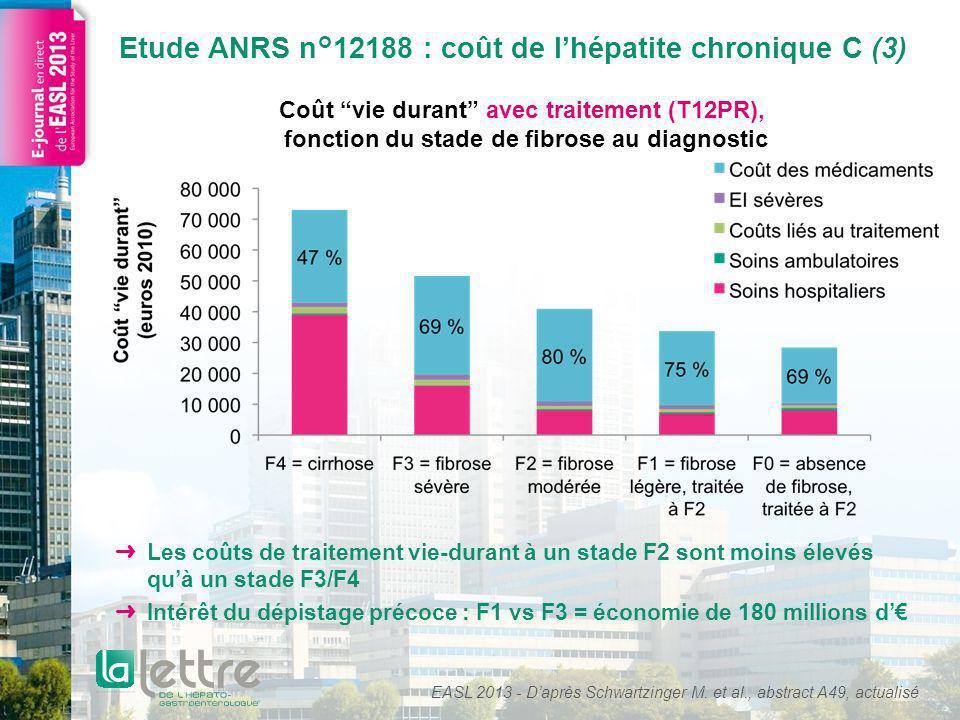 Etude ANRS n°12188 : coût de lhépatite chronique C (3) Les coûts de traitement vie-durant à un stade F2 sont moins élevés quà un stade F3/F4 Intérêt d