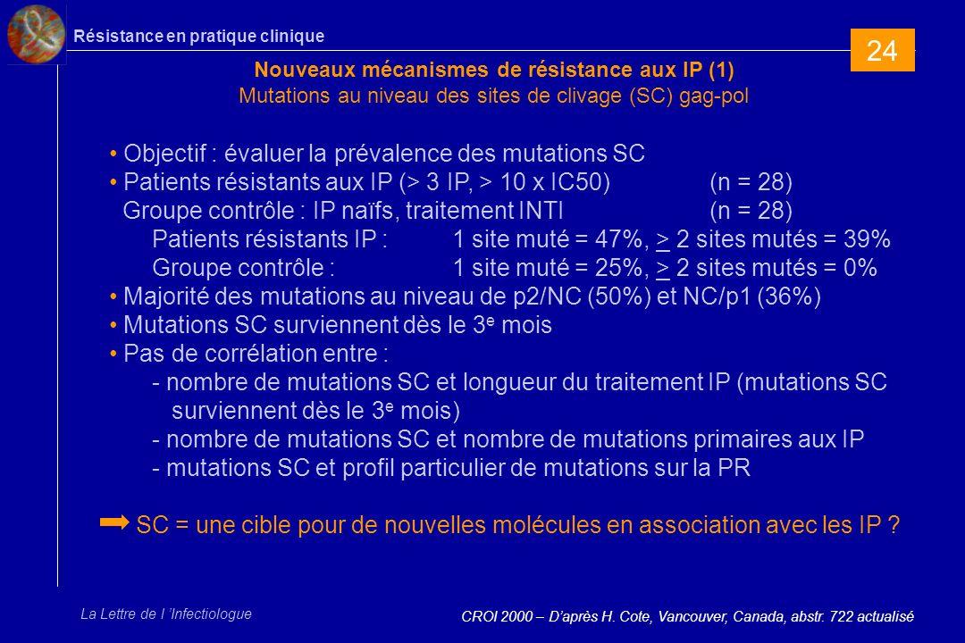 Résistance en pratique clinique La Lettre de l Infectiologue Nouveaux mécanismes de résistance aux IP (1) Mutations au niveau des sites de clivage (SC) gag-pol CROI 2000 – Daprès H.