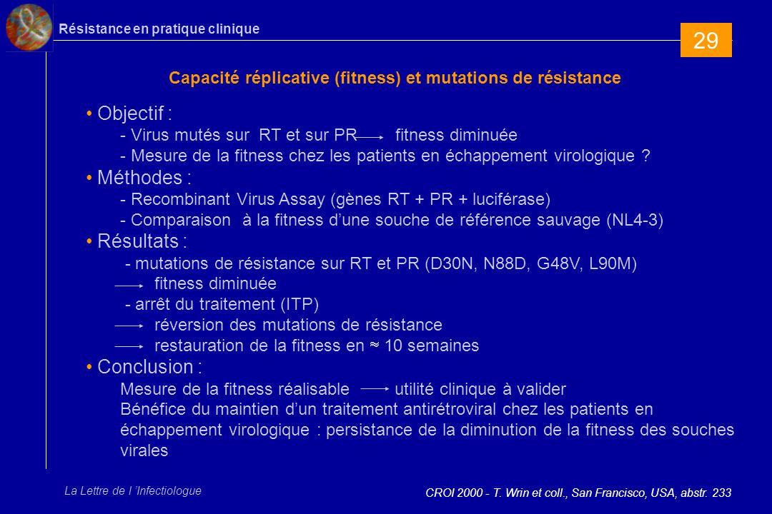 Résistance en pratique clinique La Lettre de l Infectiologue Capacité réplicative (fitness) et mutations de résistance CROI 2000 - T.