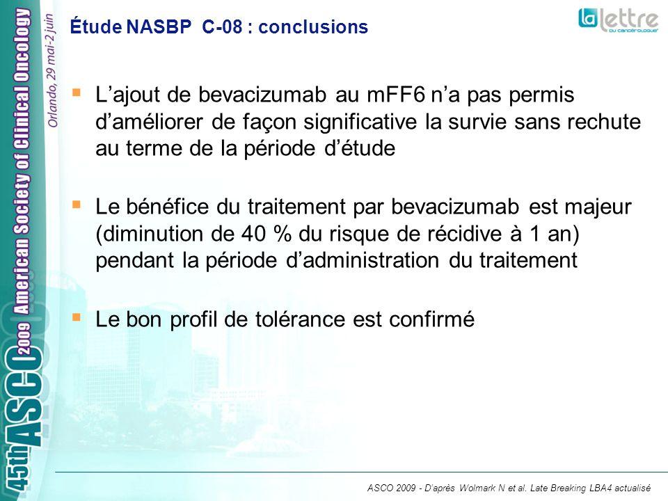 Étude NASBP C-08 : conclusions Lajout de bevacizumab au mFF6 na pas permis daméliorer de façon significative la survie sans rechute au terme de la pér