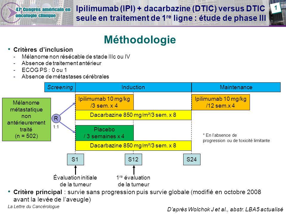 La Lettre du Cancérologue Ipilimumab (IPI) + dacarbazine (DTIC) versus DTIC seule en traitement de 1 re ligne : étude de phase III Daprès Wolchok J et