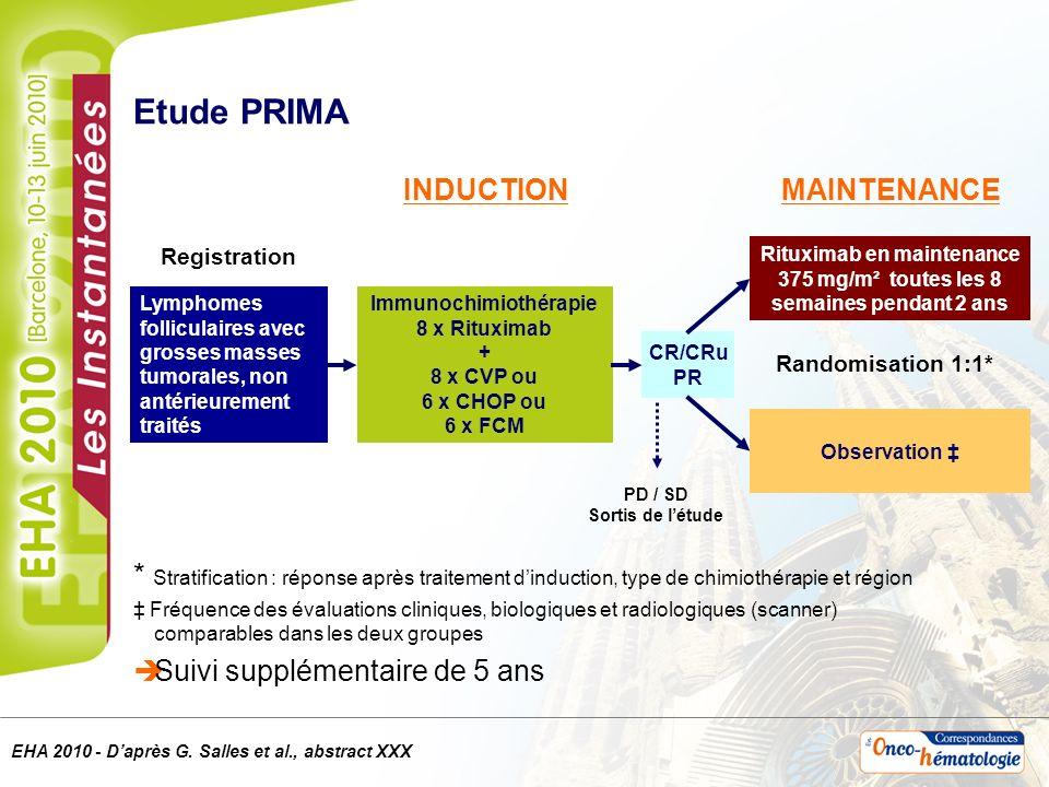 EHA 2010 - Daprès G. Salles et al., abstract XXX Rituximab en maintenance 375 mg/m² toutes les 8 semaines pendant 2 ans Observation Etude PRIMA Regist