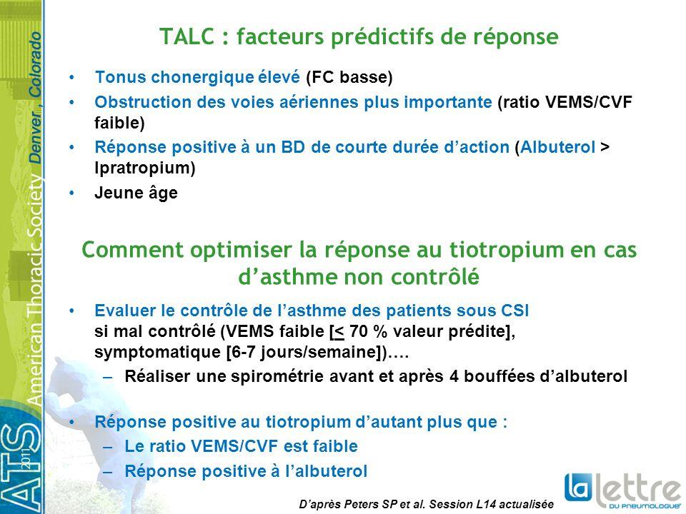TALC : facteurs prédictifs de réponse Tonus chonergique élevé (FC basse) Obstruction des voies aériennes plus importante (ratio VEMS/CVF faible) Réponse positive à un BD de courte durée daction (Albuterol > Ipratropium) Jeune âge Comment optimiser la réponse au tiotropium en cas dasthme non contrôl é Evaluer le contrôle de lasthme des patients sous CSI si mal contrôlé (VEMS faible [< 70 % valeur prédite], symptomatique [6-7 jours/semaine])….