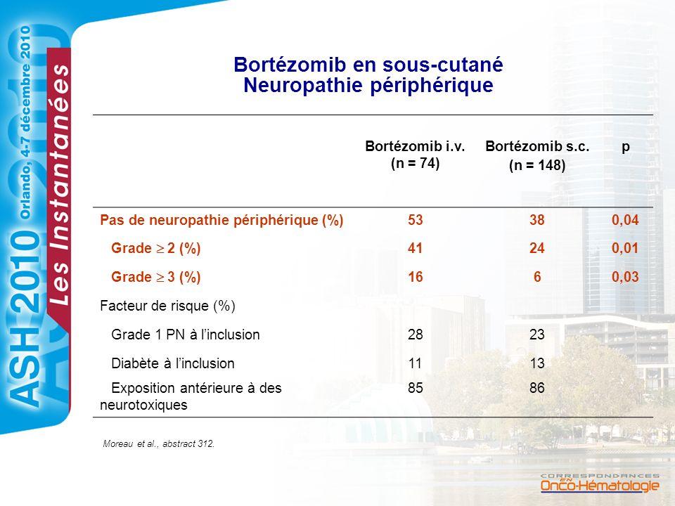 Bortézomib en sous-cutané Neuropathie périphérique Bortézomib i.v.