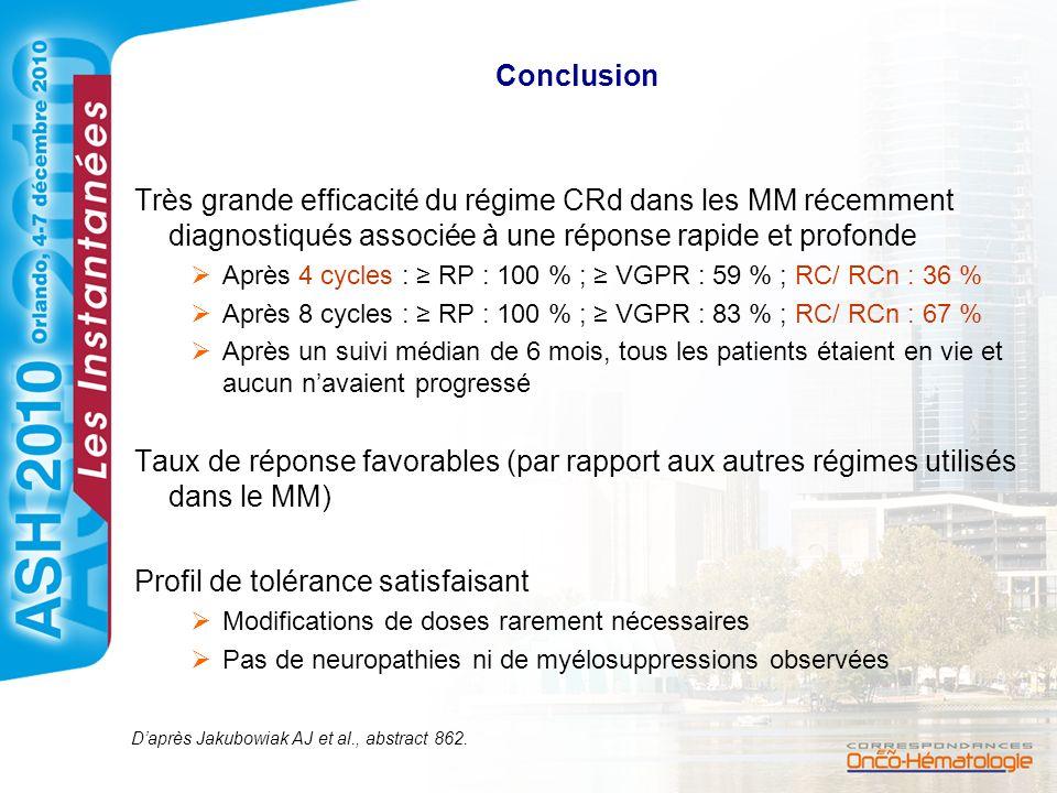 Conclusion Très grande efficacité du régime CRd dans les MM récemment diagnostiqués associée à une réponse rapide et profonde Après 4 cycles : RP : 10