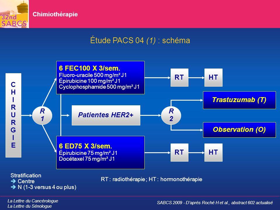 La Lettre du Cancérologue La Lettre du Sénologue Chimiothérapie Étude PACS 04 (1) : schéma 6 FEC100 X 3/sem. Fluoro-uracile 500 mg/m² J1 Épirubicine 1