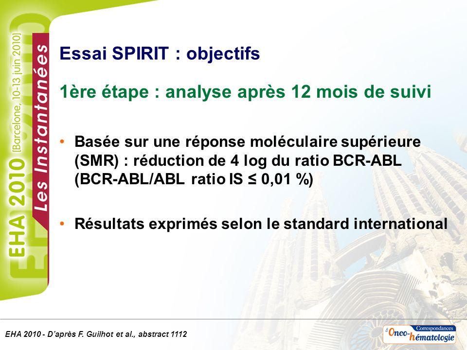EHA 2010 - Daprès F. Guilhot et al., abstract 1112 Essai SPIRIT : objectifs 1ère étape : analyse après 12 mois de suivi Basée sur une réponse molécula