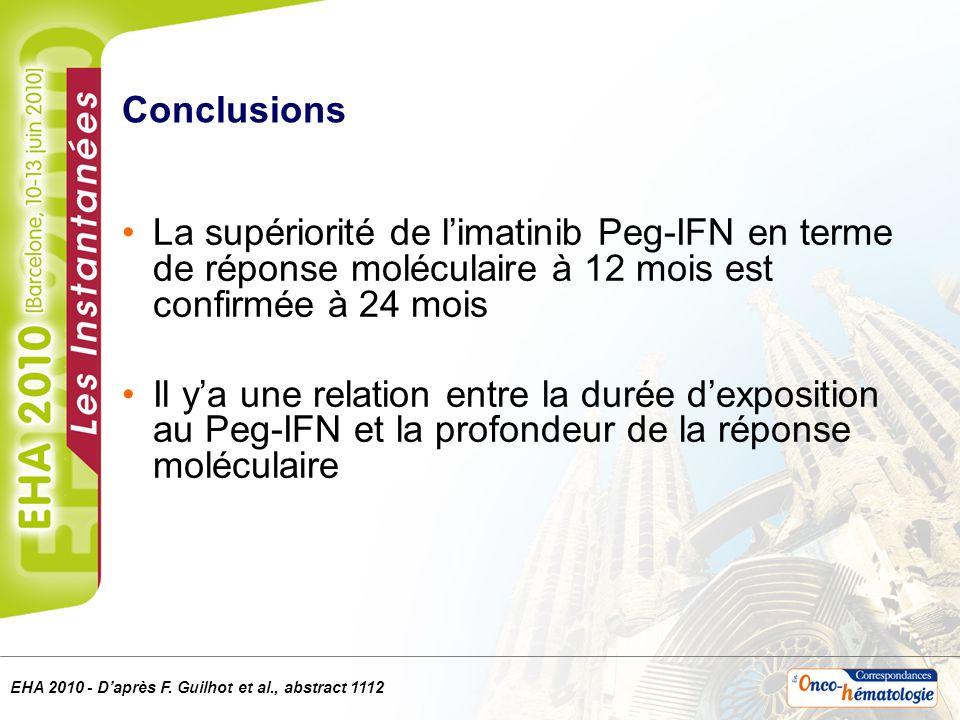 Conclusions La supériorité de limatinib Peg-IFN en terme de réponse moléculaire à 12 mois est confirmée à 24 mois Il ya une relation entre la durée de