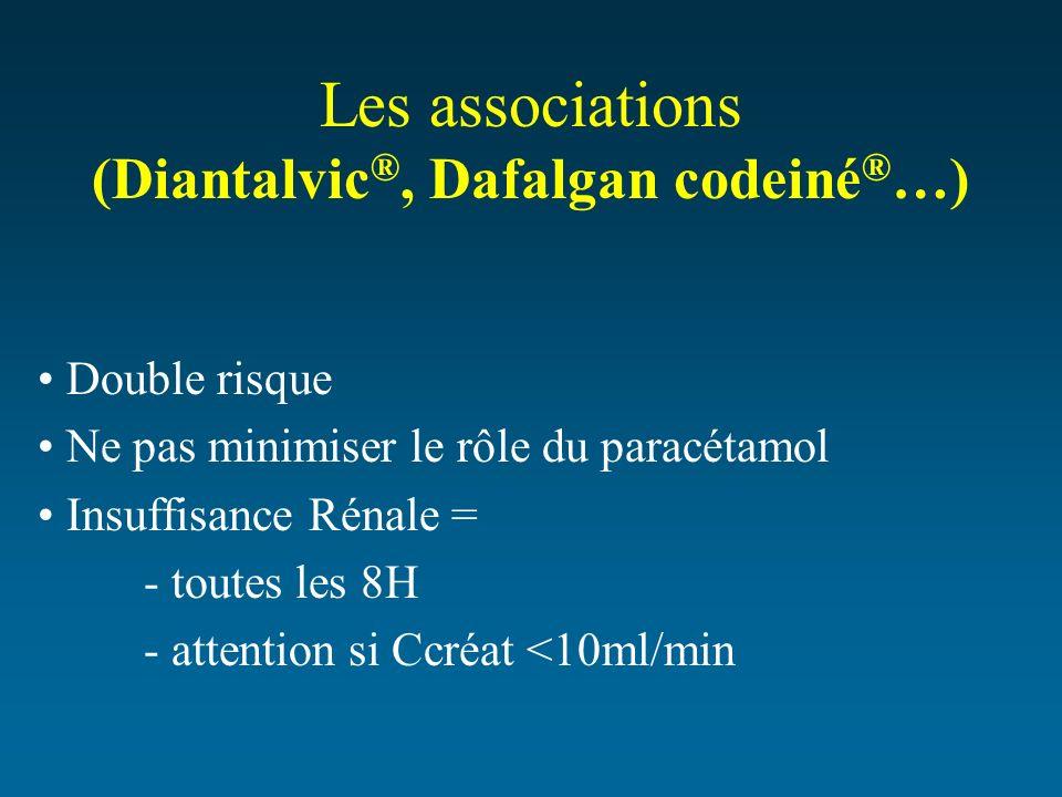 Les associations (Diantalvic ®, Dafalgan codeiné ® …) Double risque Ne pas minimiser le rôle du paracétamol Insuffisance Rénale = - toutes les 8H - at