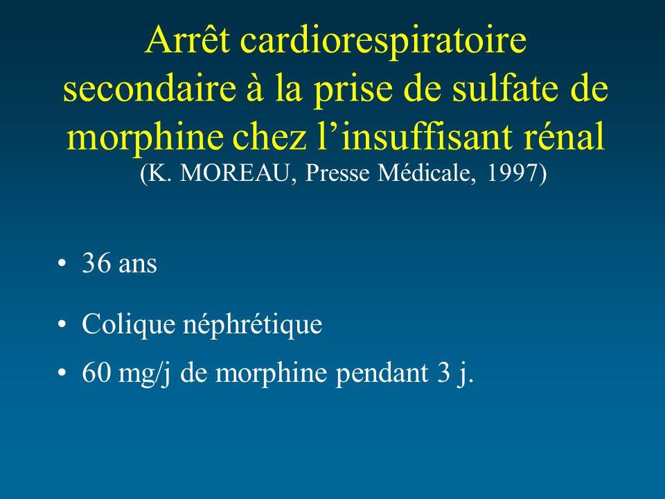 Arrêt cardiorespiratoire secondaire à la prise de sulfate de morphine chez linsuffisant rénal (K. MOREAU, Presse Médicale, 1997) 36 ans Colique néphré