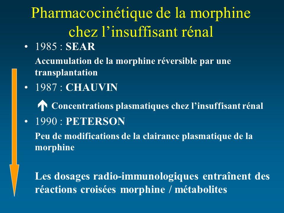 Pharmacocinétique de la morphine chez linsuffisant rénal 1985 : SEAR Accumulation de la morphine réversible par une transplantation 1987 : CHAUVIN Con