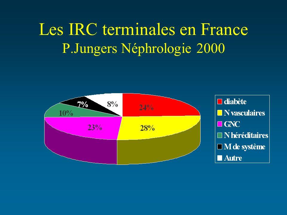 Anesthésie locale et loco-régionale Emla Bloc périphériques et tronculaires Blocs centraux : lhémostase et lhémodynamique