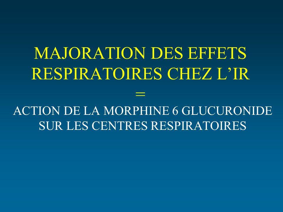 MAJORATION DES EFFETS RESPIRATOIRES CHEZ LIR = ACTION DE LA MORPHINE 6 GLUCURONIDE SUR LES CENTRES RESPIRATOIRES