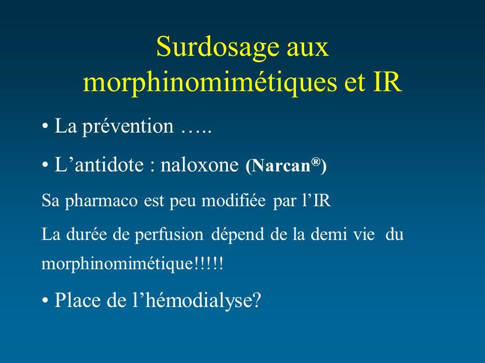 Surdosage aux morphinomimétiques et IR La prévention ….. Lantidote : naloxone (Narcan ® ) Sa pharmaco est peu modifiée par lIR La durée de perfusion d