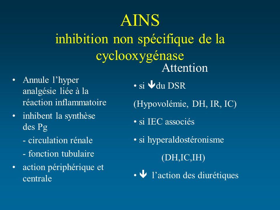 AINS inhibition non spécifique de la cyclooxygénase Annule lhyper analgésie liée à la réaction inflammatoire inhibent la synthèse des Pg - circulation