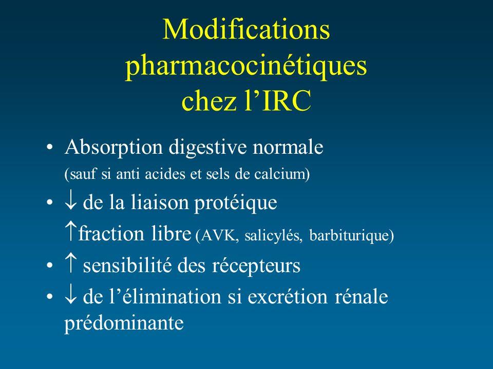 Modifications pharmacocinétiques chez lIRC Absorption digestive normale (sauf si anti acides et sels de calcium) de la liaison protéique fraction libr