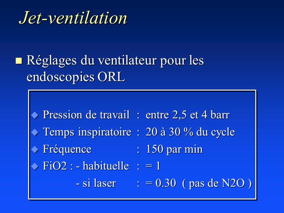 Jet-ventilation n Réglages du ventilateur pour les endoscopies ORL u Pression de travail: entre 2,5 et 4 barr u Temps inspiratoire: 20 à 30 % du cycle