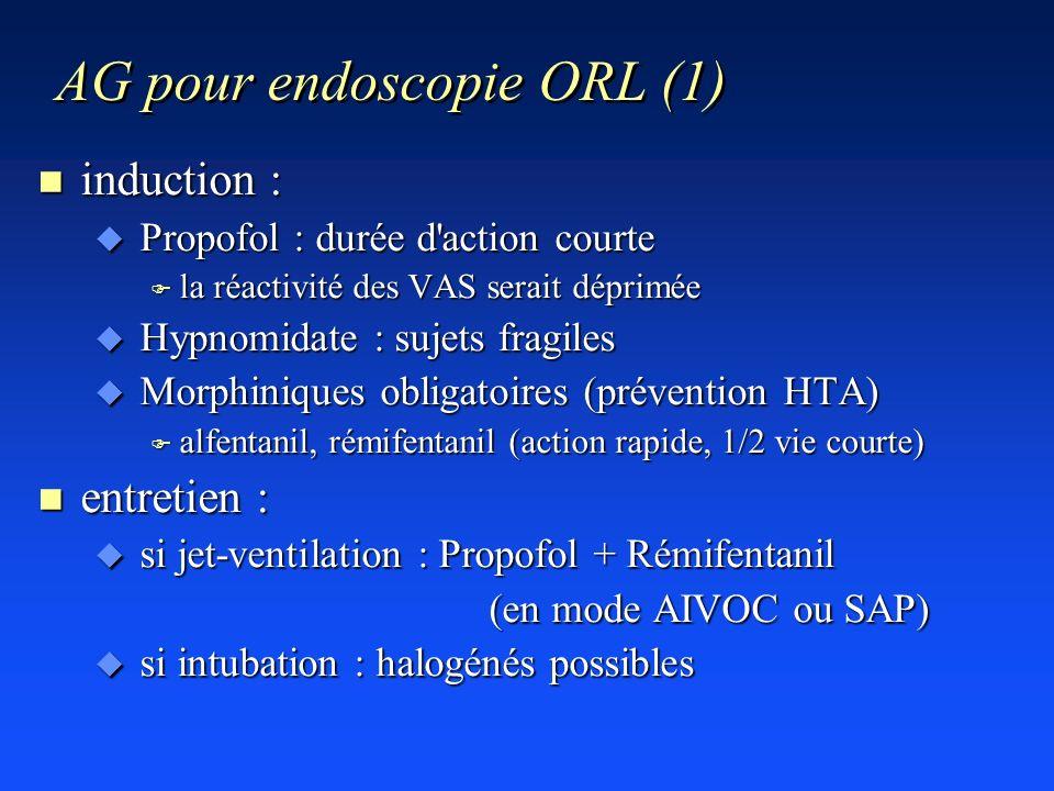 AG pour endoscopie ORL (1) n induction : u Propofol : durée d'action courte F la réactivité des VAS serait déprimée u Hypnomidate : sujets fragiles u