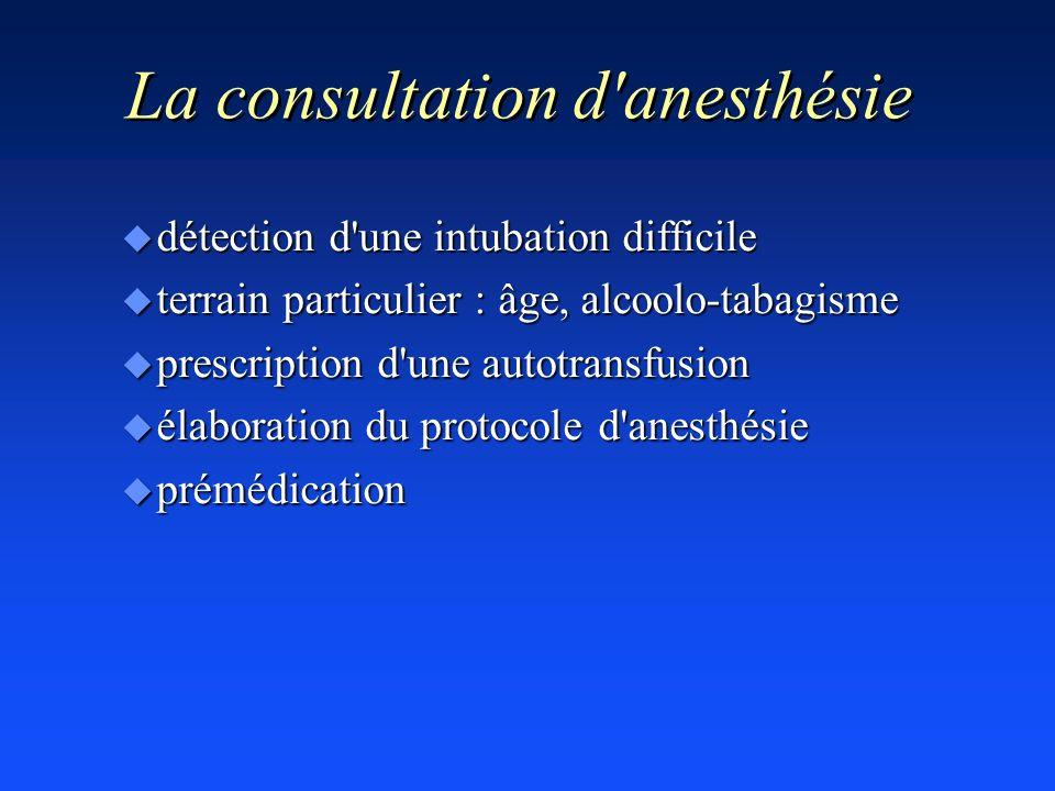 La consultation d'anesthésie u détection d'une intubation difficile u terrain particulier : âge, alcoolo-tabagisme u prescription d'une autotransfusio