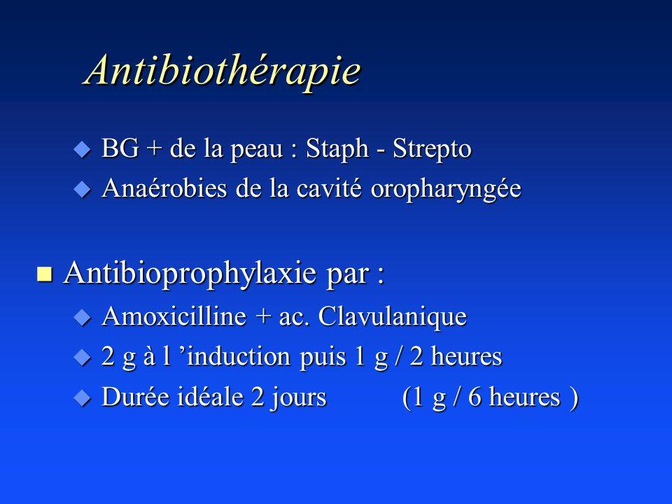 Antibiothérapie u BG + de la peau : Staph - Strepto u Anaérobies de la cavité oropharyngée n Antibioprophylaxie par : u Amoxicilline + ac. Clavulaniqu