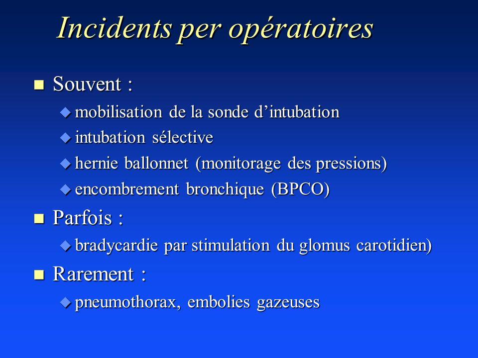 Incidents per opératoires n Souvent : u mobilisation de la sonde dintubation u intubation sélective u hernie ballonnet (monitorage des pressions) u en