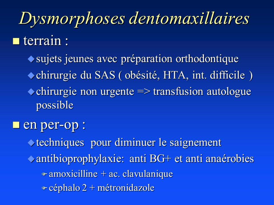 Dysmorphoses dentomaxillaires n terrain : u sujets jeunes avec préparation orthodontique u chirurgie du SAS ( obésité, HTA, int. difficile ) u chirurg