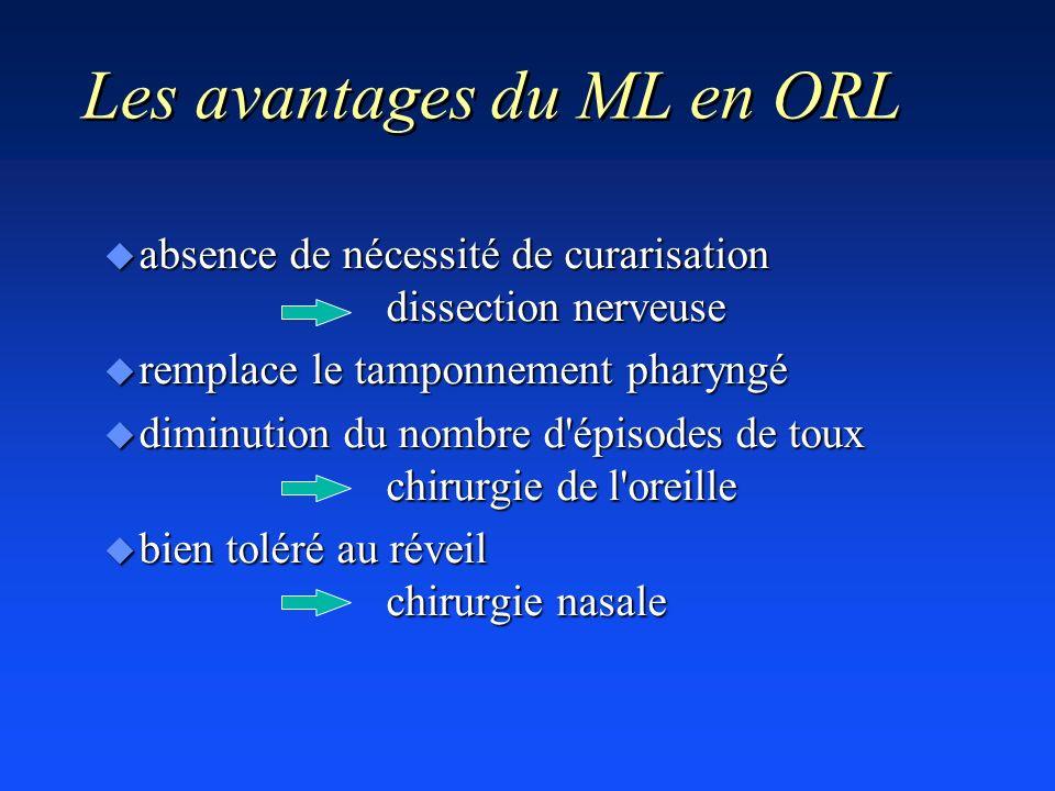 Les avantages du ML en ORL u absence de nécessité de curarisation dissection nerveuse u remplace le tamponnement pharyngé u diminution du nombre d'épi