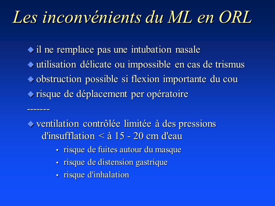 Les inconvénients du ML en ORL u il ne remplace pas une intubation nasale u utilisation délicate ou impossible en cas de trismus u obstruction possibl