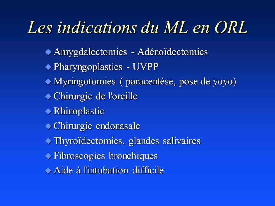 Les indications du ML en ORL u Amygdalectomies - Adénoïdectomies u Pharyngoplasties - UVPP u Myringotomies ( paracentèse, pose de yoyo) u Chirurgie de