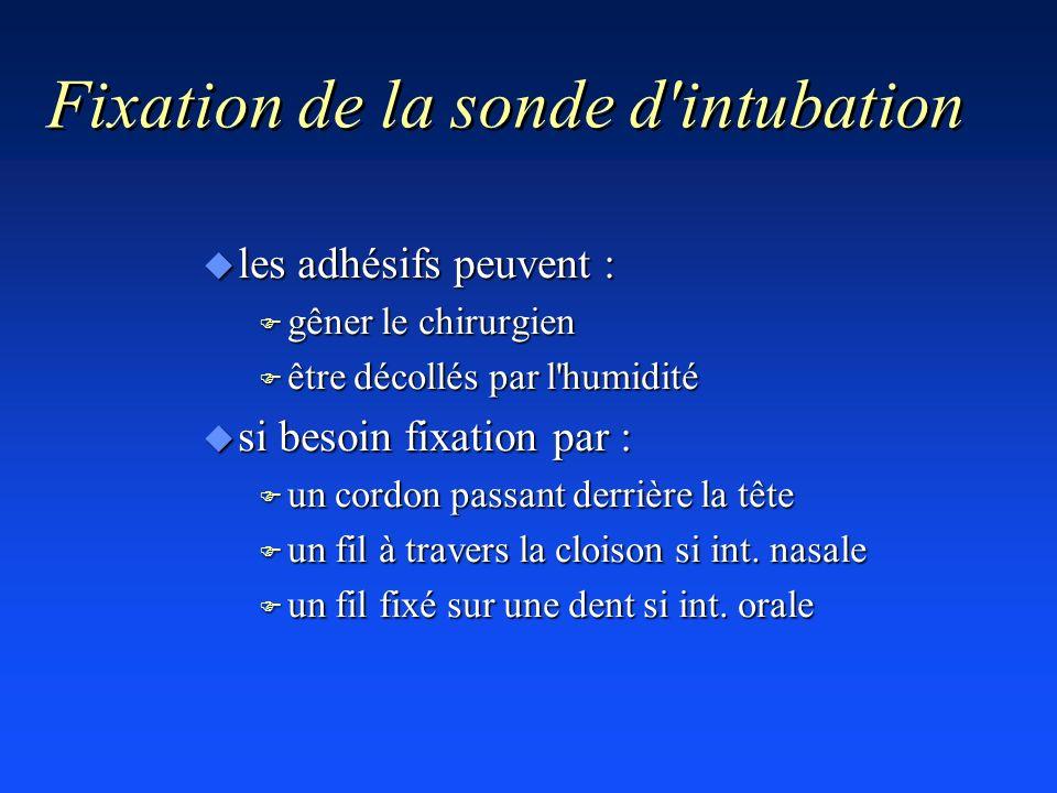 Fixation de la sonde d'intubation u les adhésifs peuvent : F gêner le chirurgien F être décollés par l'humidité u si besoin fixation par : F un cordon