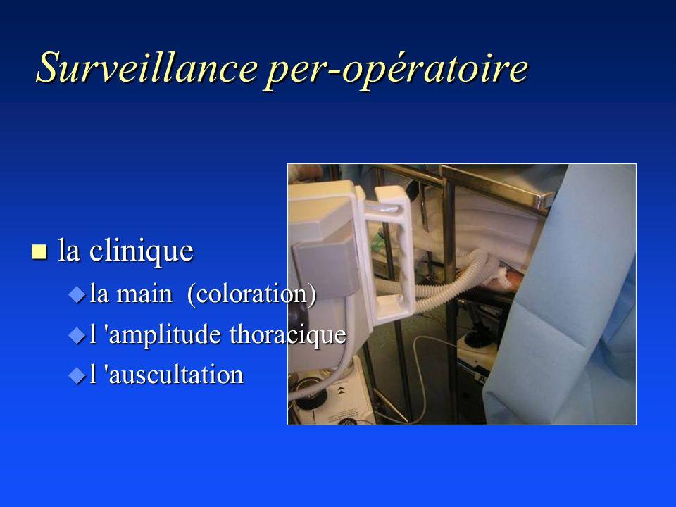 Surveillance per-opératoire n la clinique u la main (coloration) u l 'amplitude thoracique u l 'auscultation