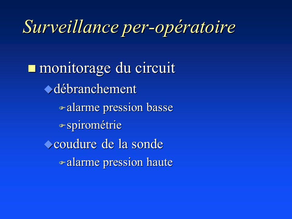 Surveillance per-opératoire n monitorage du circuit u débranchement F alarme pression basse F spirométrie u coudure de la sonde F alarme pression haut