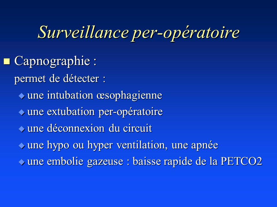 Surveillance per-opératoire n Capnographie : permet de détecter : u une intubation œsophagienne u une extubation per-opératoire u une déconnexion du c
