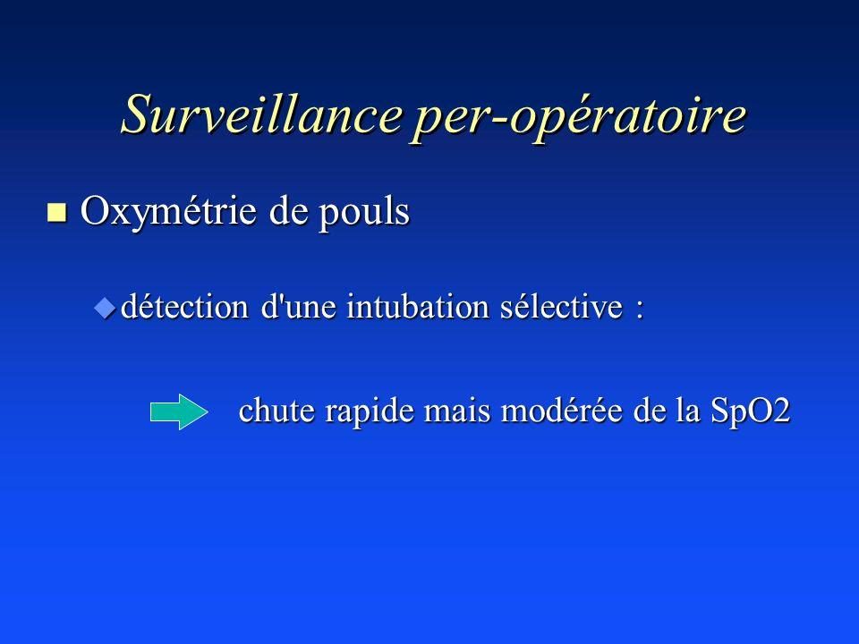 Surveillance per-opératoire n Oxymétrie de pouls u détection d'une intubation sélective : chute rapide mais modérée de la SpO2 chute rapide mais modér